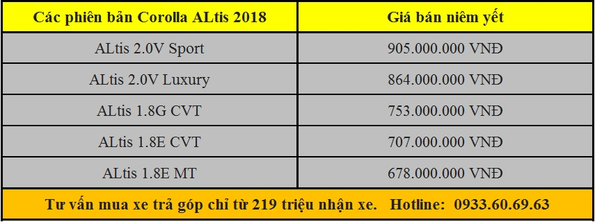 GIA XE TOYOTA ALTIS 2018