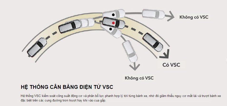 Image result for hệ thống hỗ trợ cân bằng thân xe VSC
