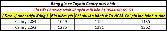 bảng gia xe toyota camry 10-2019